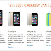 Should I upgrade my iPhone or can I upgrade my iPhone?